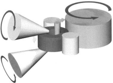 معرفی فرآیند نورد حلقه (Ring Rolling)